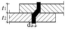 Abscherverbindung03