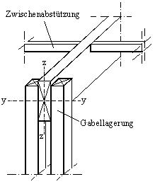 Knick und kipphalterung blog dietrich 39 s for Aussteifungsverband stahlbau