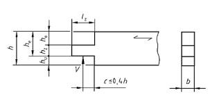 Dimensions minimales du tenon